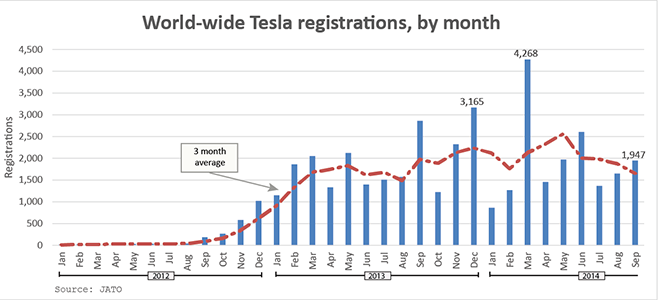 Teslaworld-wideregs